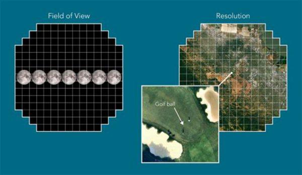 تصاویر دوربین LSST