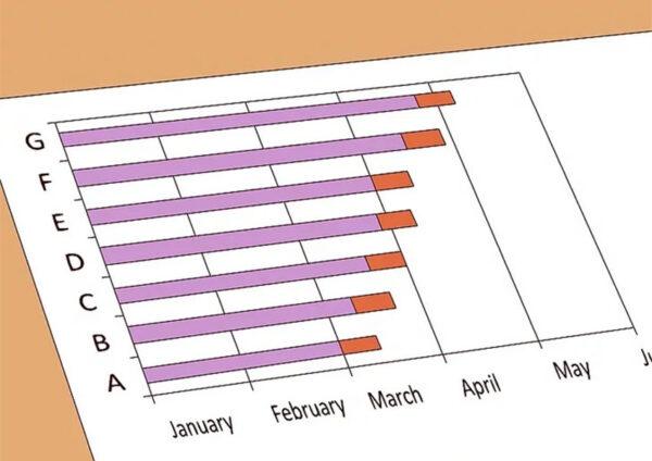 جدول زمانی داشته باشید