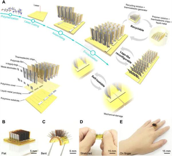 دستگاهی کوچک برای تبدیل گرمای بدن به انرژی الکتریکی