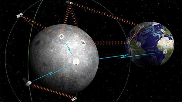 سیستم موقعیت یاب کره ماه