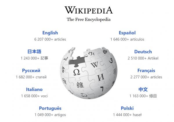 10 حقیقت جالب در مورد تکنولوژی و فناوری که نمیدانستید ویکیپدیا