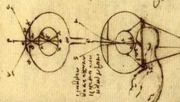 لنز چشمی لئوناردو داوینچی