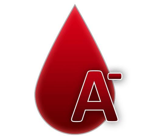 A-Negative