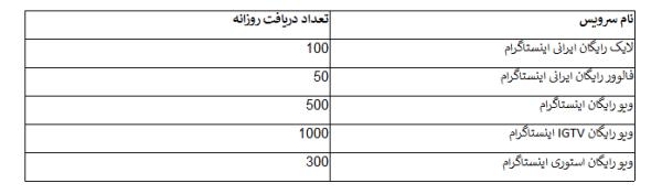 چگونه برای پیچ خود فالوور واقعی ایرانی اینستاگرام بخریم؟